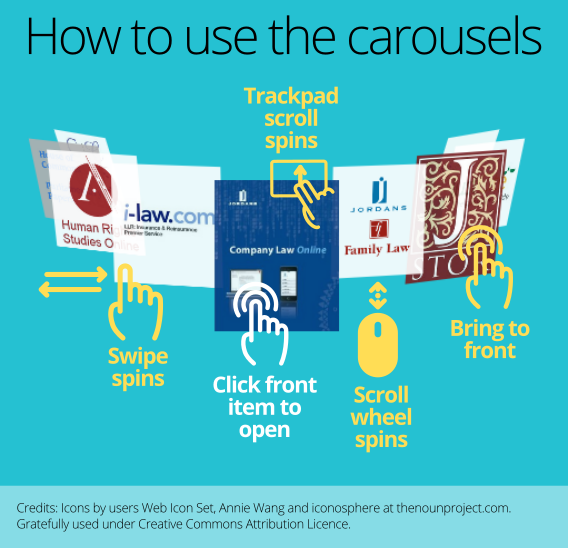 Carousel explanation